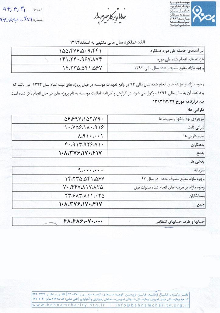 gozaresh-93-1-(1) موسسه خیریه بهنام دهش پور
